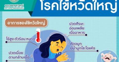 8 กลุ่มเสี่ยง ต้องระวังโรคไข้หวัดใหญ่ในฤดูฝน หากป่วยอาจมีอาการรุนแรงถึงตาย!!!